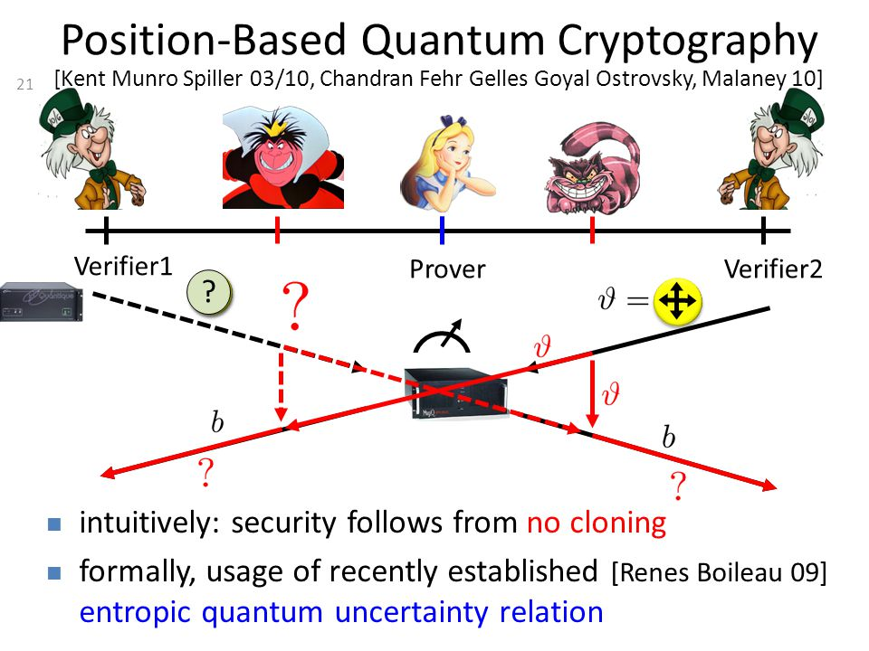 21 Verifier1 Verifier2 Prover Position-Based Quantum Cryptography [Kent Munro Spiller 03/10, Chandran Fehr Gelles Goyal Ostrovsky, Malaney 10] intuitively: security follows from no cloning formally, usage of recently established [Renes Boileau 09] entropic quantum uncertainty relation