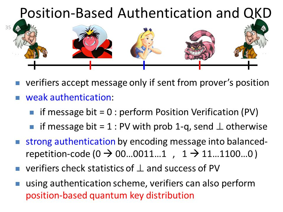 35 Position-Based Authentication and QKD verifiers accept message only if sent from prover's position weak authentication: if message bit = 0 : perform Position Verification (PV) if message bit = 1 : PV with prob 1-q, send .