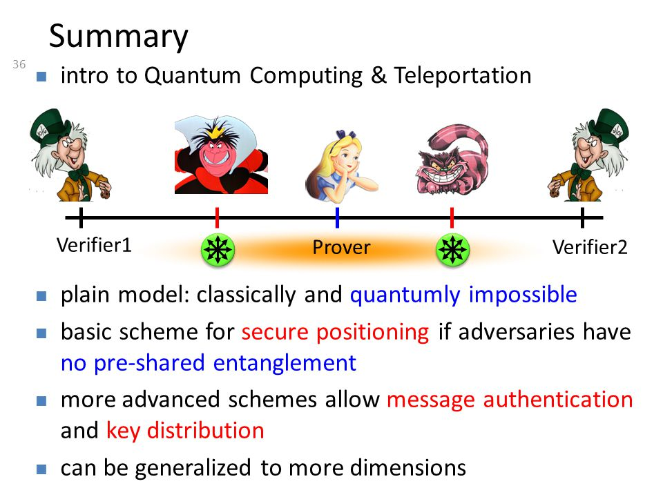 36 Summary plain model: classically and quantumly impossible basic scheme for secure positioning if adversaries have no pre-shared entanglement more advanced schemes allow message authentication and key distribution can be generalized to more dimensions Verifier1 Verifier2 Prover intro to Quantum Computing & Teleportation