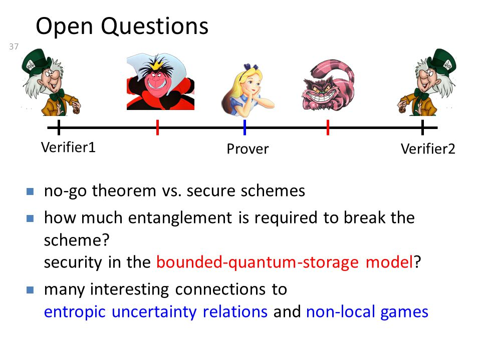 37 Open Questions no-go theorem vs.