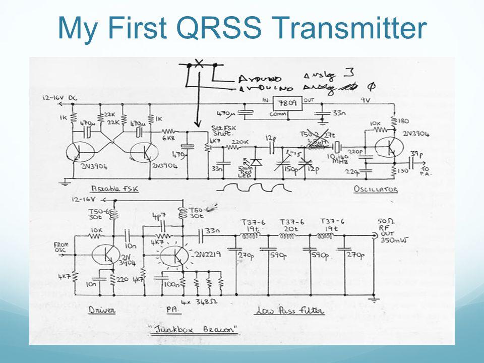 My First QRSS Transmitter