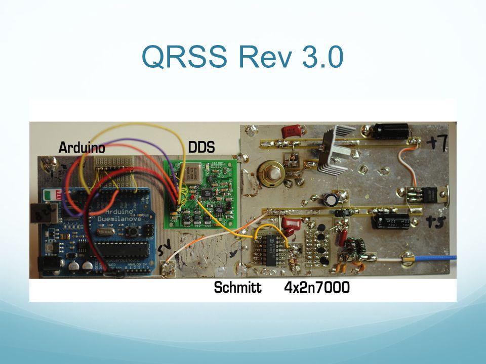 QRSS Rev 3.0