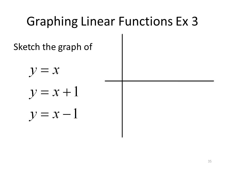 Graphing Linear Functions Ex 3 Sketch the graph of 35