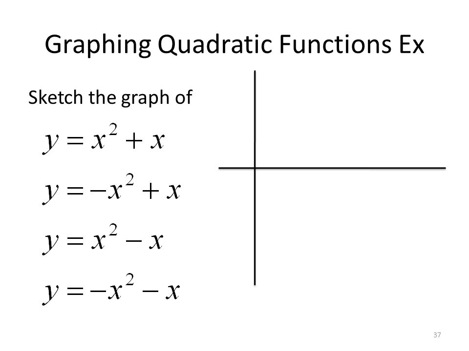 Graphing Quadratic Functions Ex Sketch the graph of 37