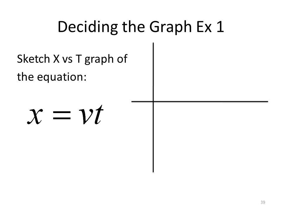 Deciding the Graph Ex 1 Sketch X vs T graph of the equation: 39