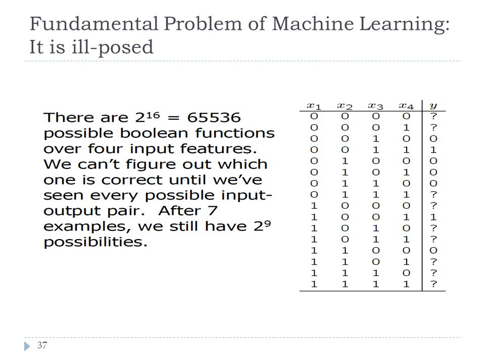 Fundamental Problem of Machine Learning: It is ill-posed 37