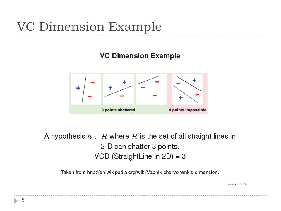 VC Dimension Example Source: CS 586 8