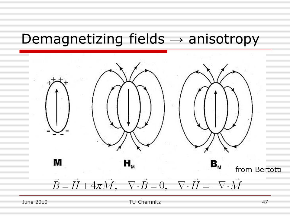 June 2010TU-Chemnitz47 Demagnetizing fields → anisotropy from Bertotti