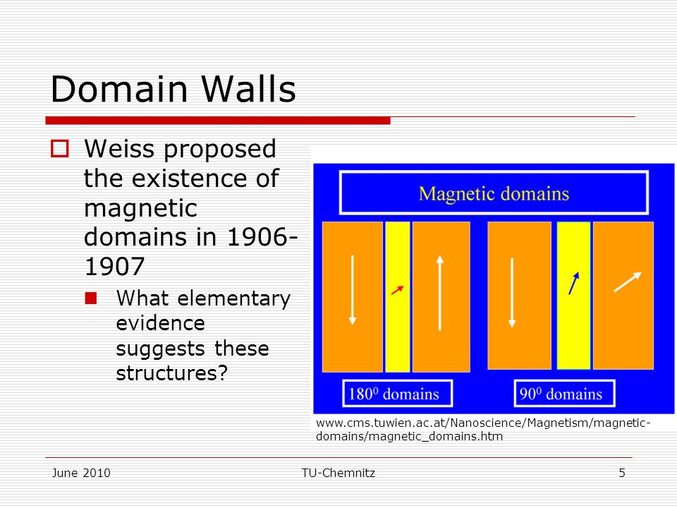 June 2010TU-Chemnitz5 Domain Walls  Weiss proposed the existence of magnetic domains in 1906- 1907 What elementary evidence suggests these structures.