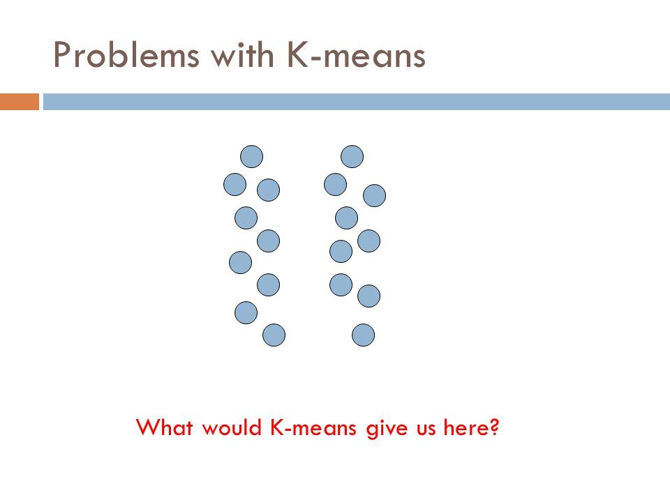 Assumes spherical clusters k-means assumes spherical clusters!