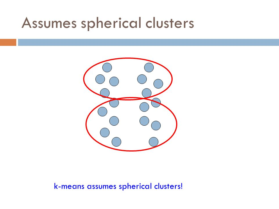 Step 1: soft cluster points Notice it's a soft (probabilistic) assignment Figure from Chris Bishop