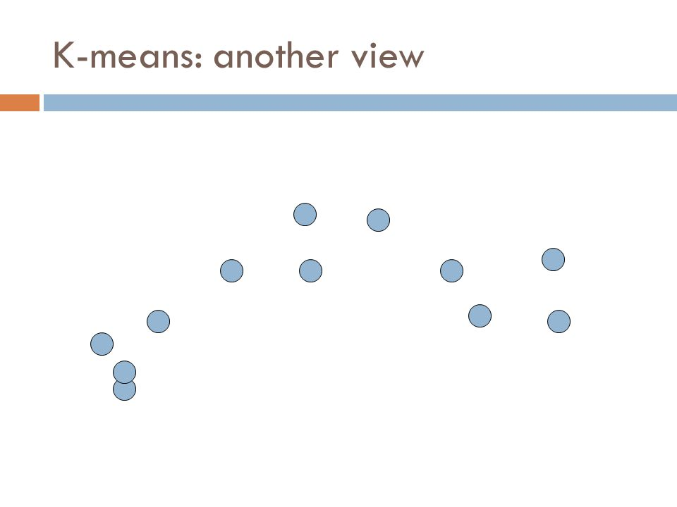 Fitting a Gaussian What is the best -fit Gaussian for this data.
