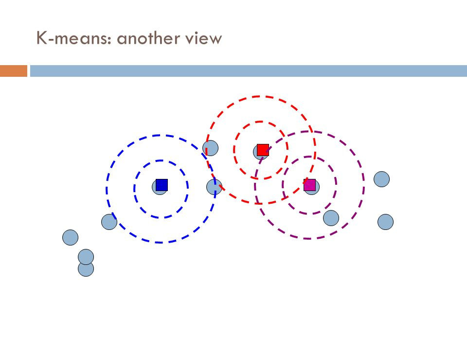 Step 2: recalculate centers Figure from Chris Bishop Cluster centers get a weighted contribution from points