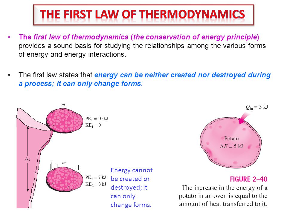 12 The first law of thermodynamics (the conservation of energy principle) provides a sound basis for studying the relationships among the various forms of energy and energy interactions.