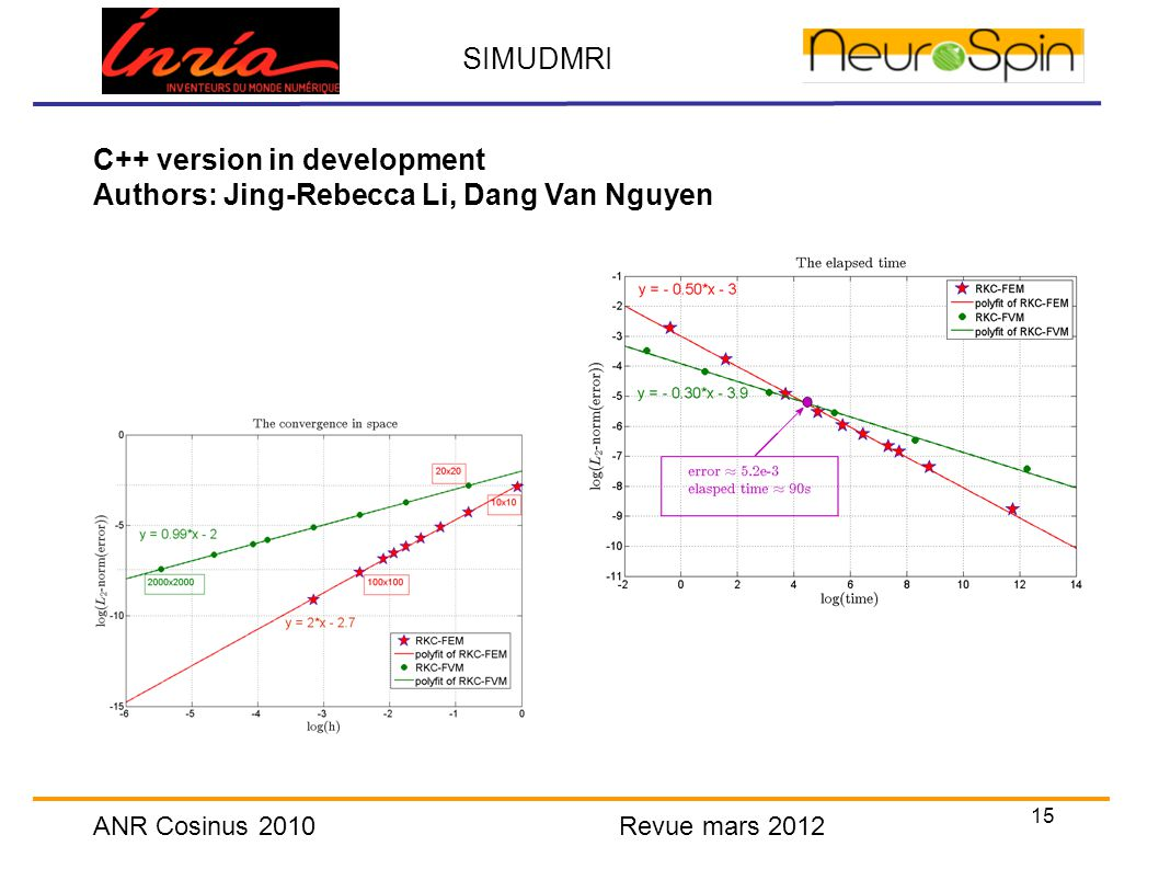 15 SIMUDMRI ANR Cosinus 2010 Revue mars 2012 C++ version in development Authors: Jing-Rebecca Li, Dang Van Nguyen