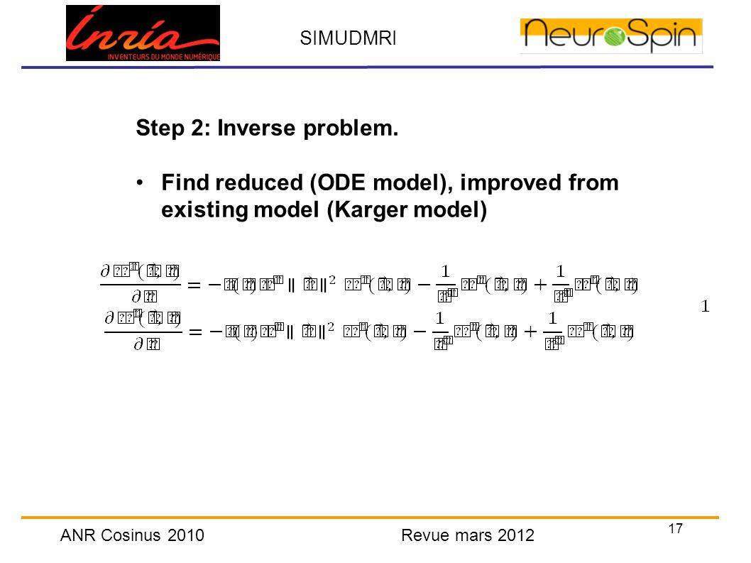 17 SIMUDMRI ANR Cosinus 2010 Revue mars 2012 Step 2: Inverse problem.