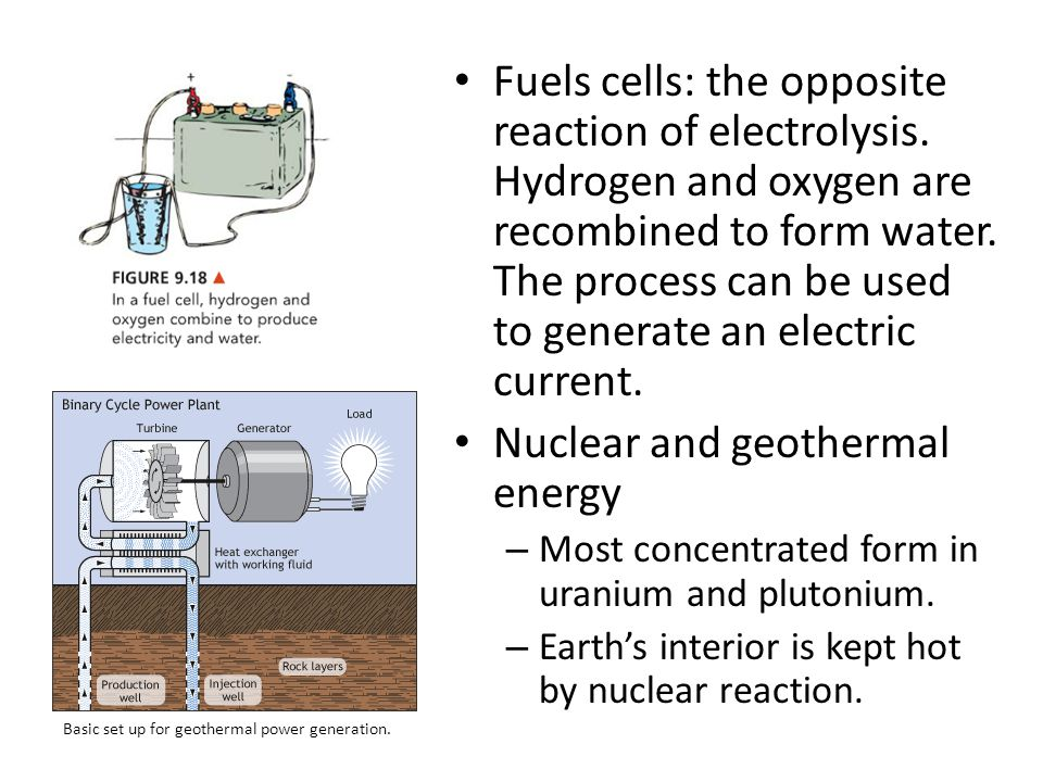 Fuels cells: the opposite reaction of electrolysis.