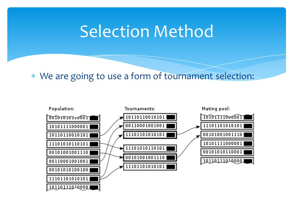  We are going to use a form of tournament selection: Selection Method
