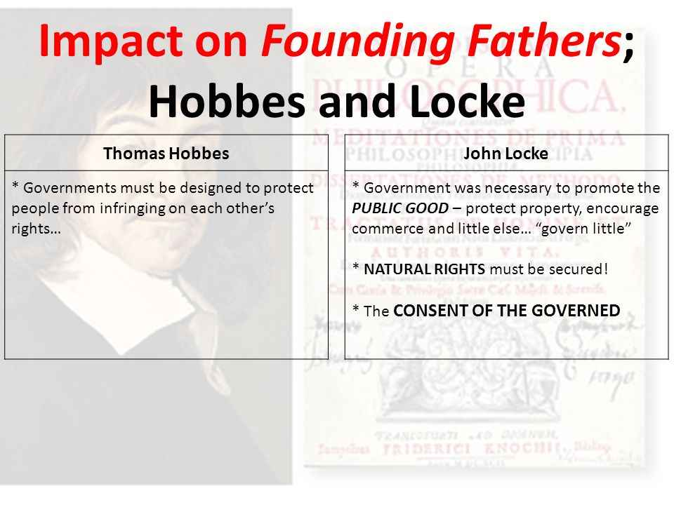 Impact on Founding Fathers; Hobbes and Locke John Locke * Government was necessary to promote the PUBLIC GOOD – protect property, encourage commerce and little else… govern little * NATURAL RIGHTS must be secured.