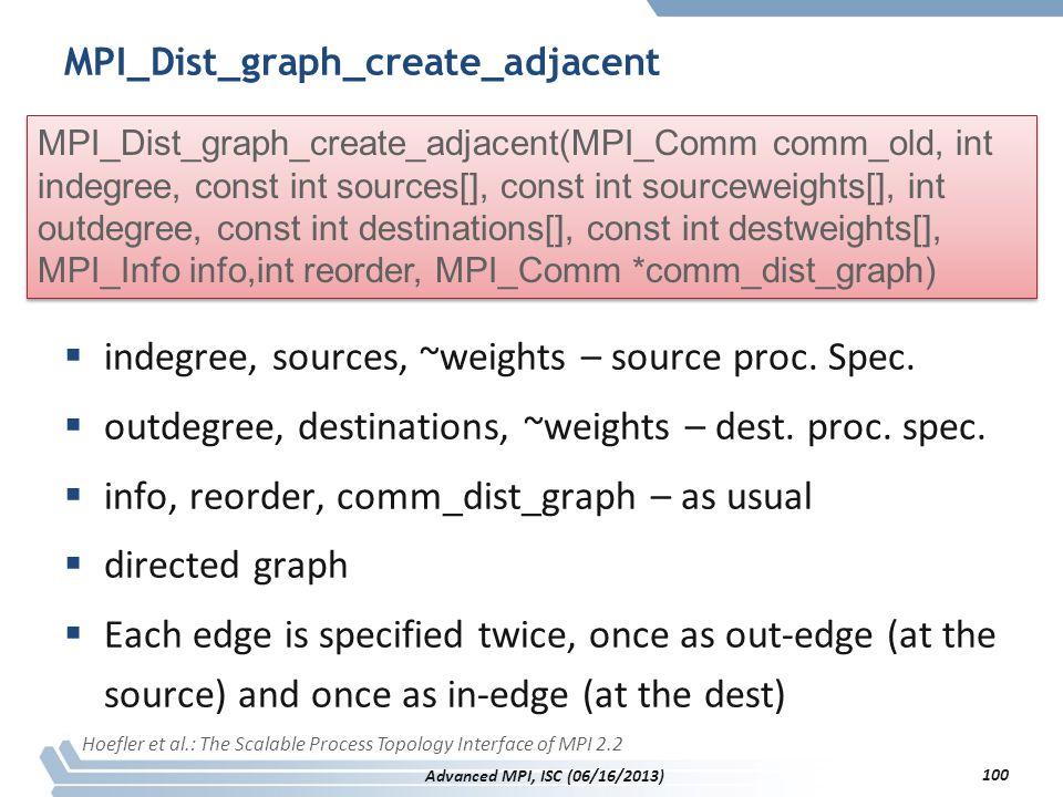 MPI_Dist_graph_create_adjacent  indegree, sources, ~weights – source proc. Spec.  outdegree, destinations, ~weights – dest. proc. spec.  info, reor