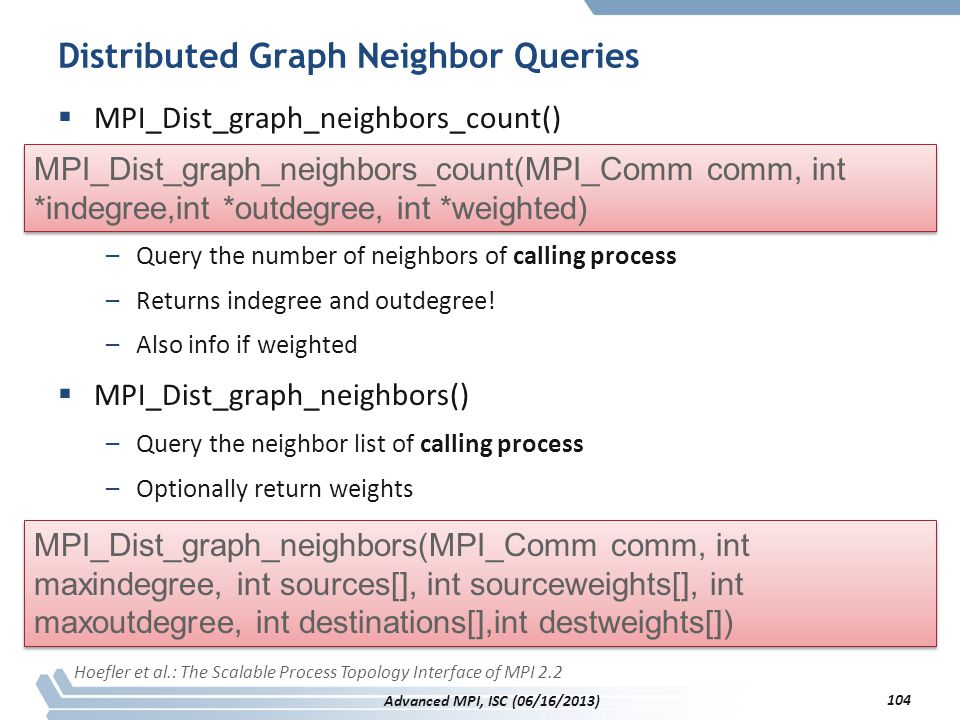 Distributed Graph Neighbor Queries  MPI_Dist_graph_neighbors_count() –Query the number of neighbors of calling process –Returns indegree and outdegre