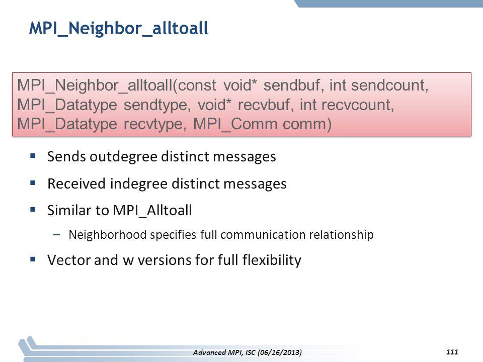 MPI_Neighbor_alltoall  Sends outdegree distinct messages  Received indegree distinct messages  Similar to MPI_Alltoall –Neighborhood specifies full