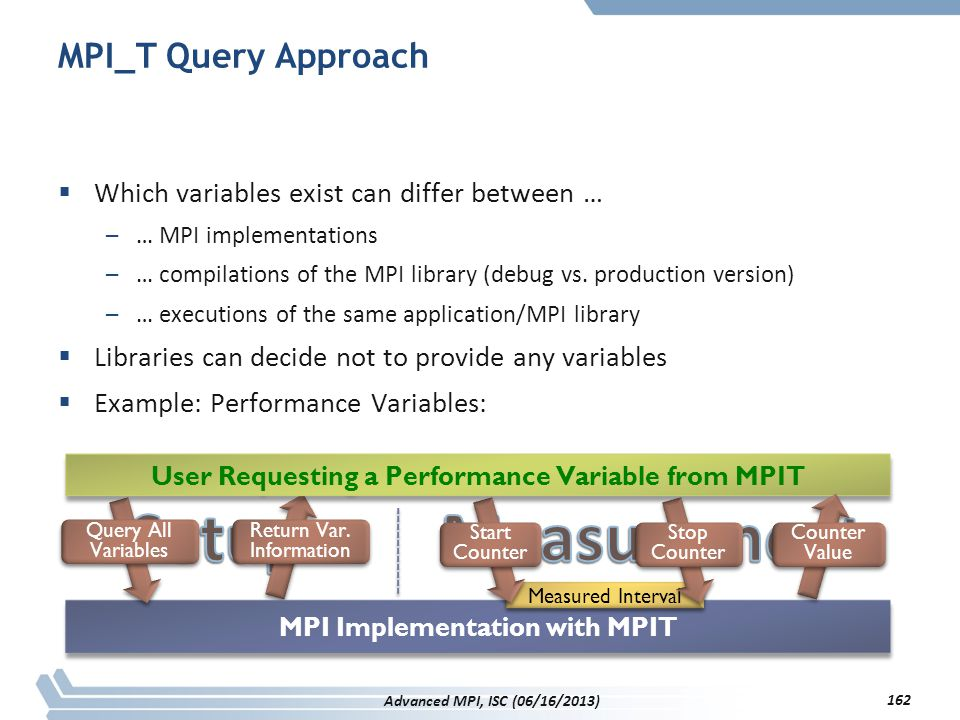 MPI_T Query Approach  Which variables exist can differ between … –… MPI implementations –… compilations of the MPI library (debug vs. production vers