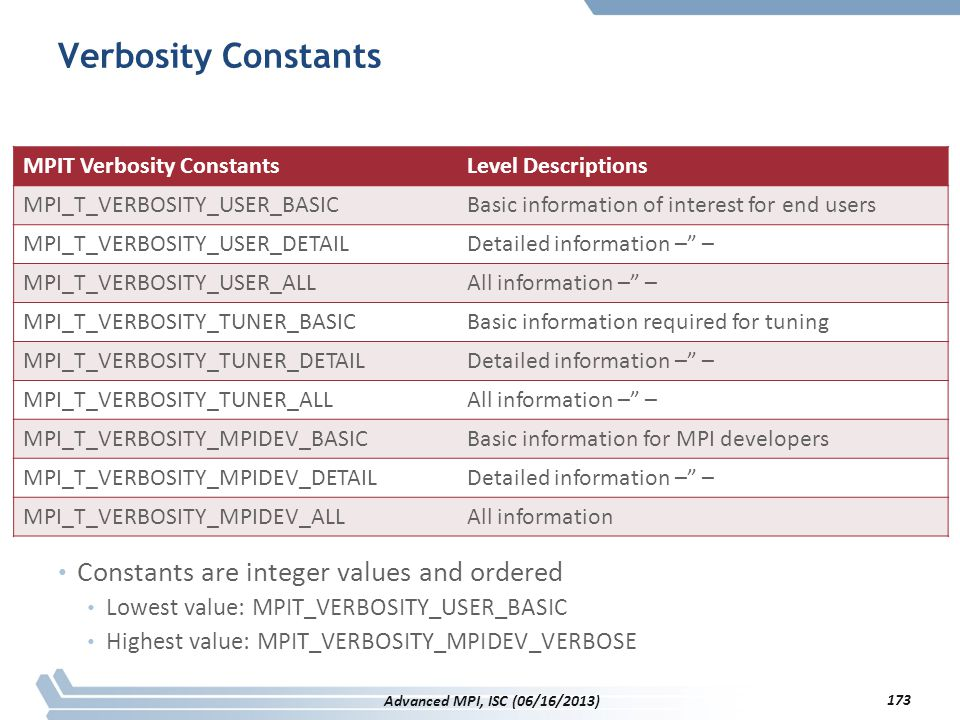 Verbosity Constants MPIT Verbosity ConstantsLevel Descriptions MPI_T_VERBOSITY_USER_BASICBasic information of interest for end users MPI_T_VERBOSITY_U