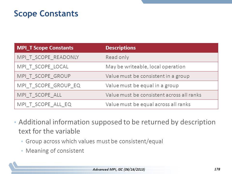 Scope Constants MPI_T Scope ConstantsDescriptions MPI_T_SCOPE_READONLYRead only MPI_T_SCOPE_LOCALMay be writeable, local operation MPI_T_SCOPE_GROUPVa
