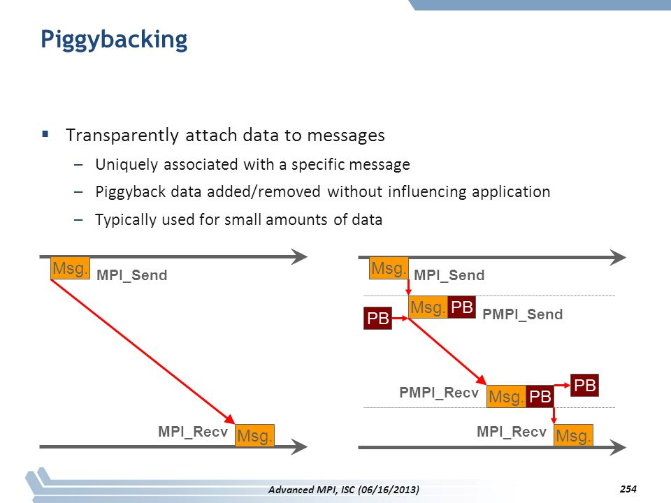 Piggybacking  Transparently attach data to messages –Uniquely associated with a specific message –Piggyback data added/removed without influencing ap
