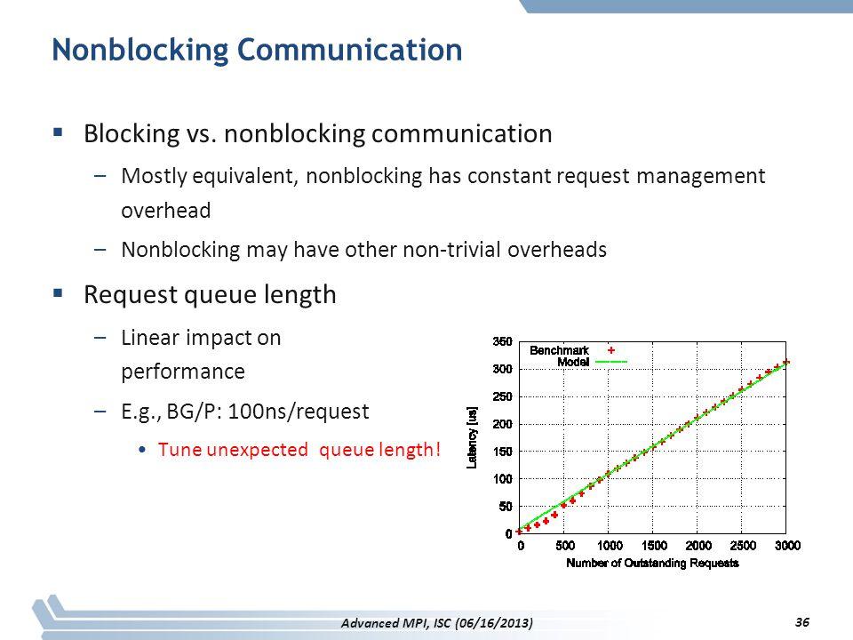 Nonblocking Communication  Blocking vs. nonblocking communication –Mostly equivalent, nonblocking has constant request management overhead –Nonblocki