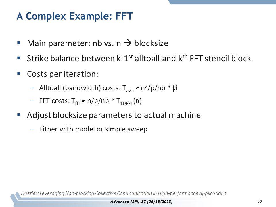 A Complex Example: FFT  Main parameter: nb vs. n  blocksize  Strike balance between k-1 st alltoall and k th FFT stencil block  Costs per iteratio