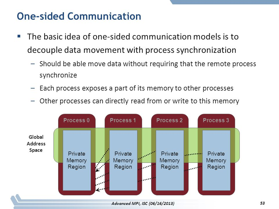One-sided Communication  The basic idea of one-sided communication models is to decouple data movement with process synchronization –Should be able m