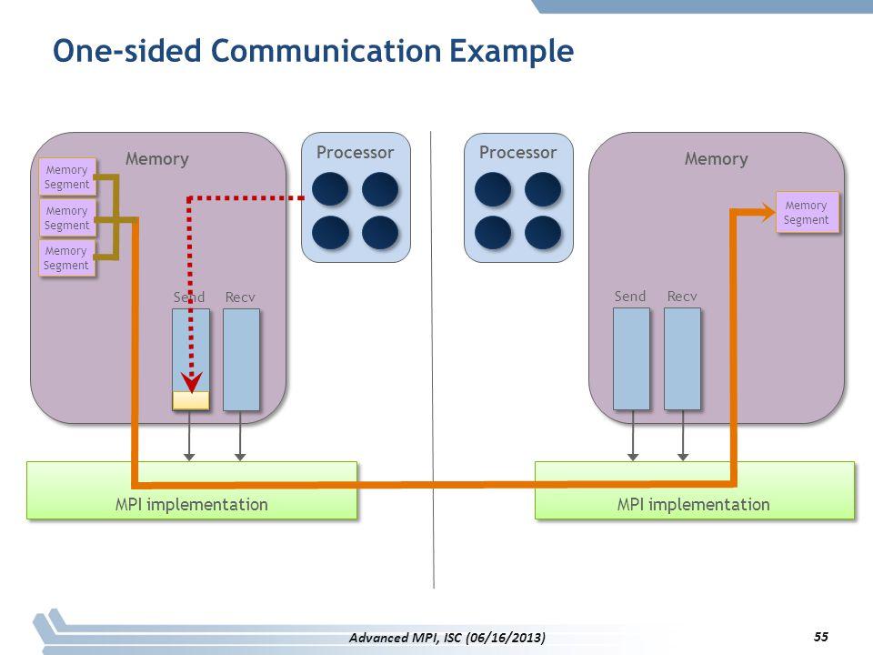 One-sided Communication Example MPI implementation Memory MPI implementation SendRecv Memory Segment Memory Segment Processor SendRecv Memory Segment
