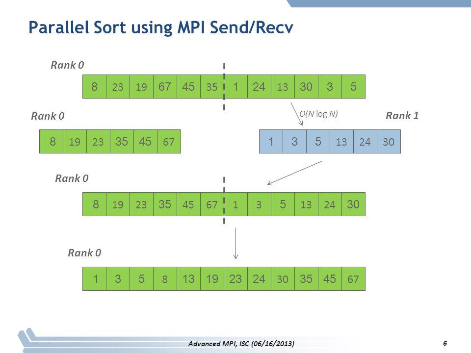 Parallel Sort using MPI Send/Recv 8 2319 6745 35 124 13 3035 8 1923 3545 67 135 132430 Rank 0 Rank 1 8 1923 3530 456713 5 1324 O(N log N) 135 867 1319