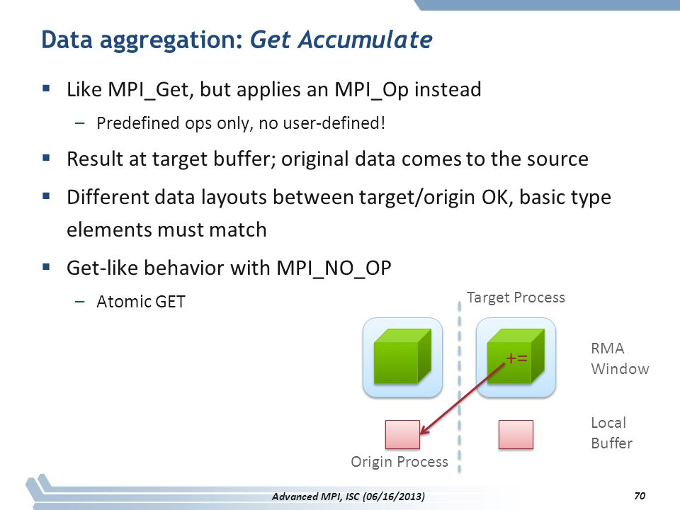 Data aggregation: Get Accumulate  Like MPI_Get, but applies an MPI_Op instead –Predefined ops only, no user-defined!  Result at target buffer; origi