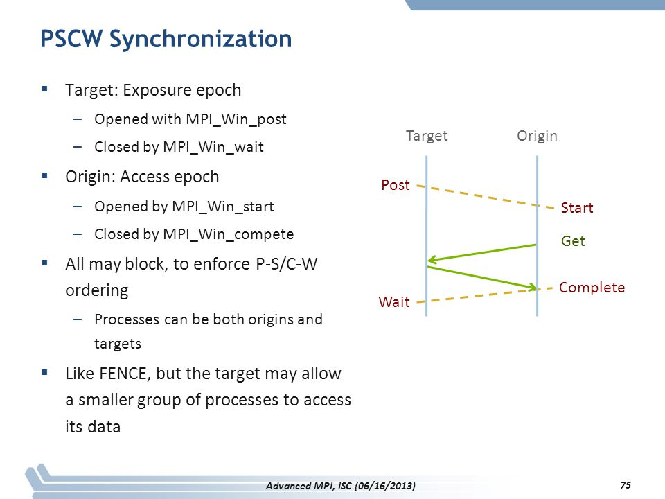 PSCW Synchronization  Target: Exposure epoch –Opened with MPI_Win_post –Closed by MPI_Win_wait  Origin: Access epoch –Opened by MPI_Win_start –Close