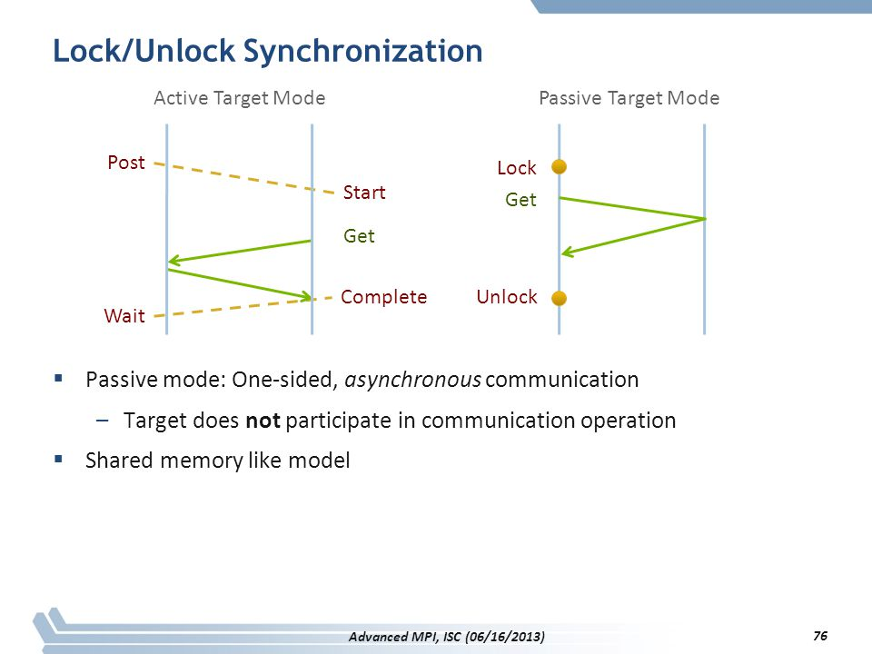 Lock/Unlock Synchronization  Passive mode: One-sided, asynchronous communication –Target does not participate in communication operation  Shared mem