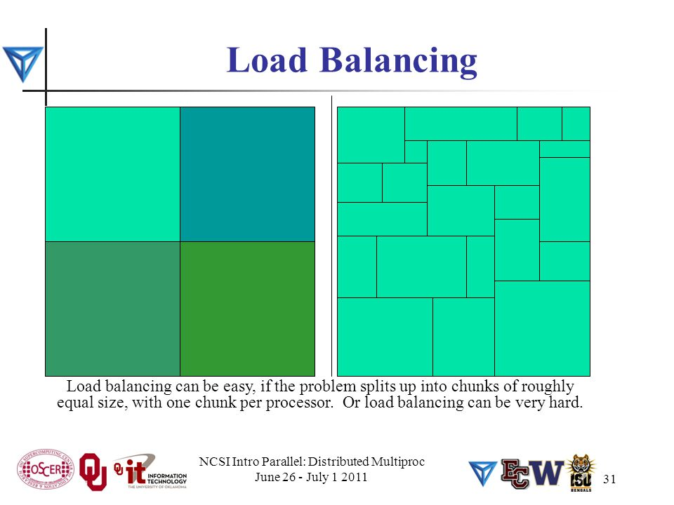 Load Balancing NCSI Intro Parallel: Distributed Multiproc June 26 - July 1 2011 31 Load balancing can be easy, if the problem splits up into chunks of
