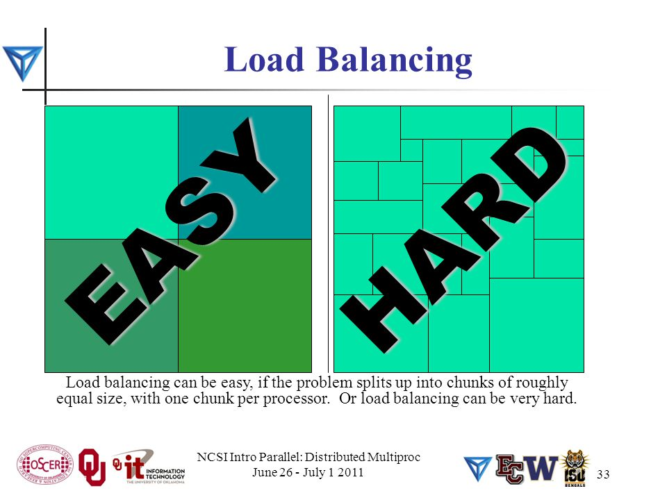 Load Balancing NCSI Intro Parallel: Distributed Multiproc June 26 - July 1 2011 33 Load balancing can be easy, if the problem splits up into chunks of