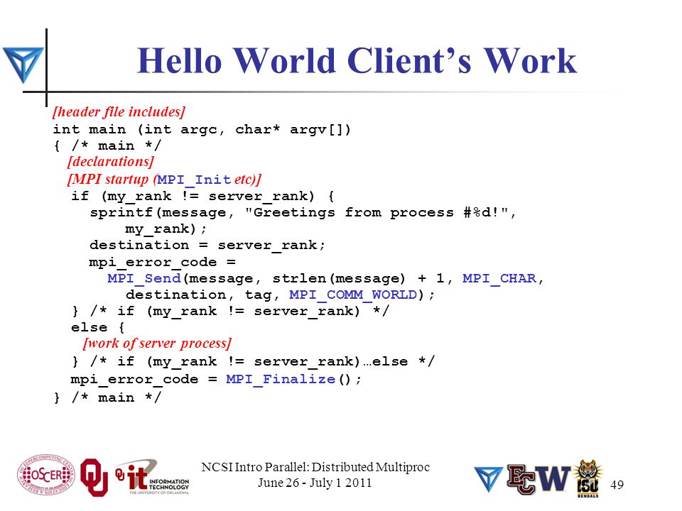 Hello World Client's Work [header file includes] int main (int argc, char* argv[]) { /* main */ [declarations] [MPI startup ( MPI_Init etc)] if (my_ra