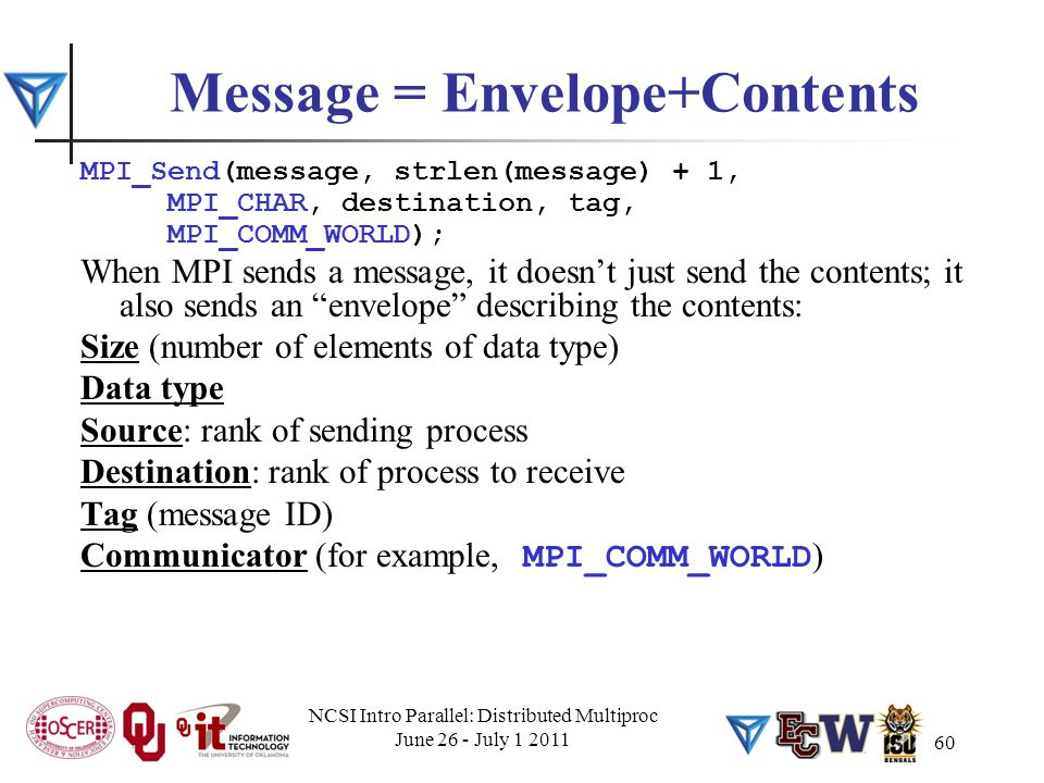 Message = Envelope+Contents MPI_Send(message, strlen(message) + 1, MPI_CHAR, destination, tag, MPI_COMM_WORLD); When MPI sends a message, it doesn't j