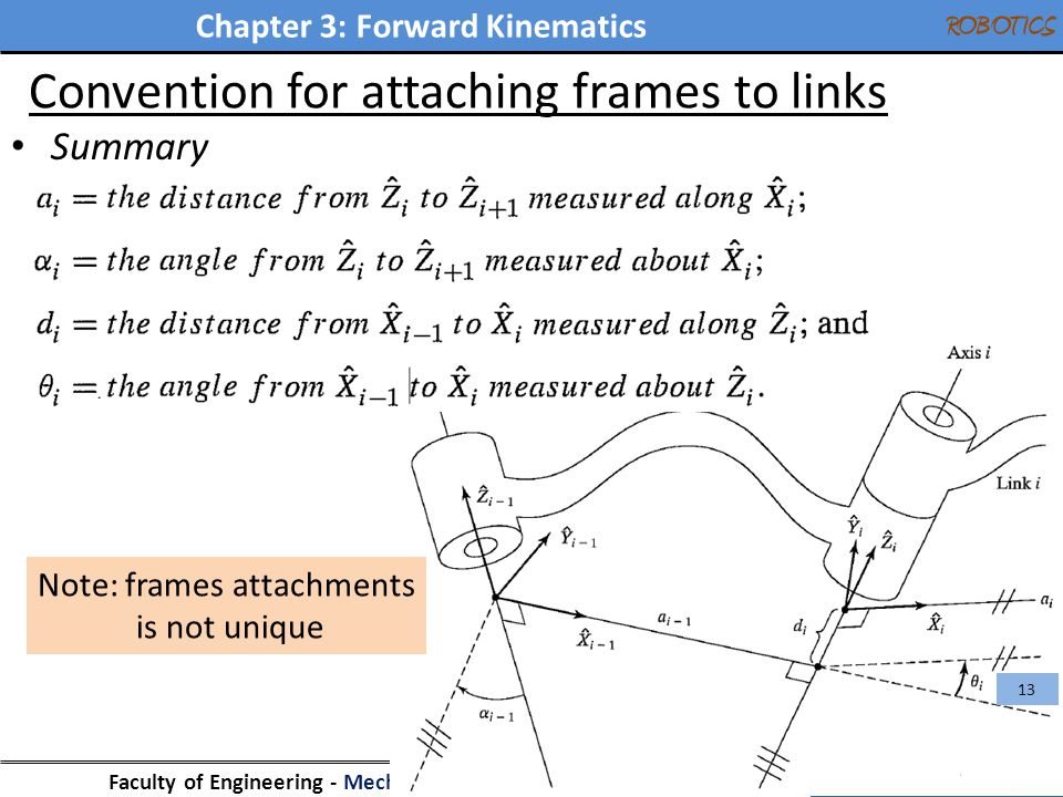 Chapter 3: Forward Kinematics Faculty of Engineering - Mechanical Engineering Department ROBOTICS Convention for attaching frames to links Summary 13