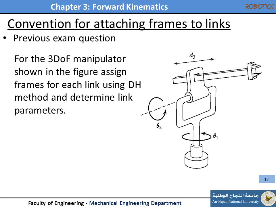 Chapter 3: Forward Kinematics Faculty of Engineering - Mechanical Engineering Department ROBOTICS Convention for attaching frames to links Previous ex