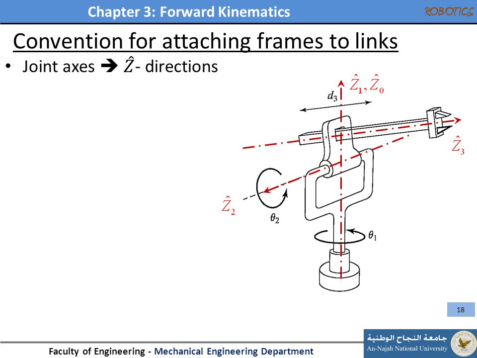 Chapter 3: Forward Kinematics Faculty of Engineering - Mechanical Engineering Department ROBOTICS Convention for attaching frames to links 18