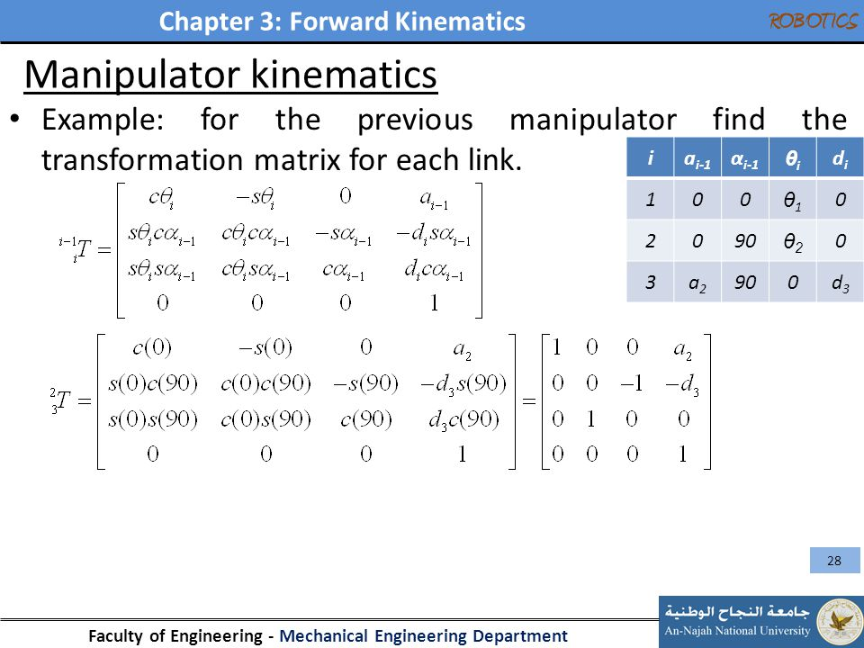 Chapter 3: Forward Kinematics Faculty of Engineering - Mechanical Engineering Department ROBOTICS Manipulator kinematics Example: for the previous man