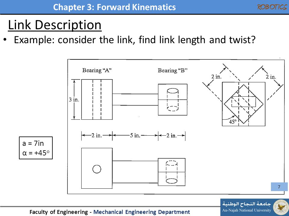 Chapter 3: Forward Kinematics Faculty of Engineering - Mechanical Engineering Department ROBOTICS Link Description Example: consider the link, find li