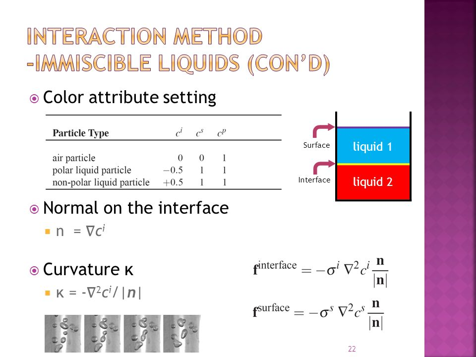  Color attribute setting  Normal on the interface  n = ∇ c i  Curvature κ  κ = - ∇ 2 c i /|n| 22 liquid 2 liquid 1 Surface Interface
