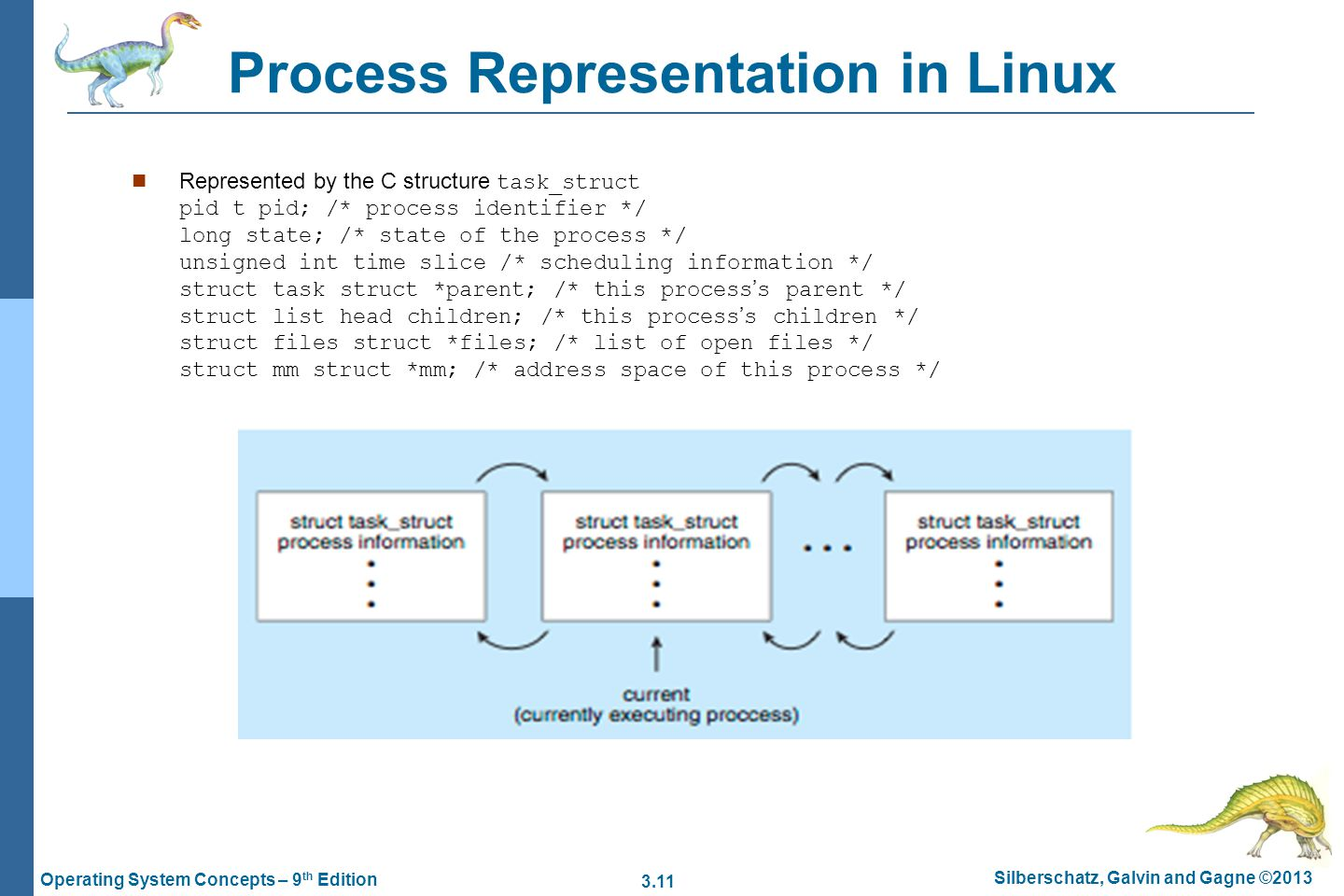 3.11 Silberschatz, Galvin and Gagne ©2013 Operating System Concepts – 9 th Edition Process Representation in Linux Represented by the C structure task