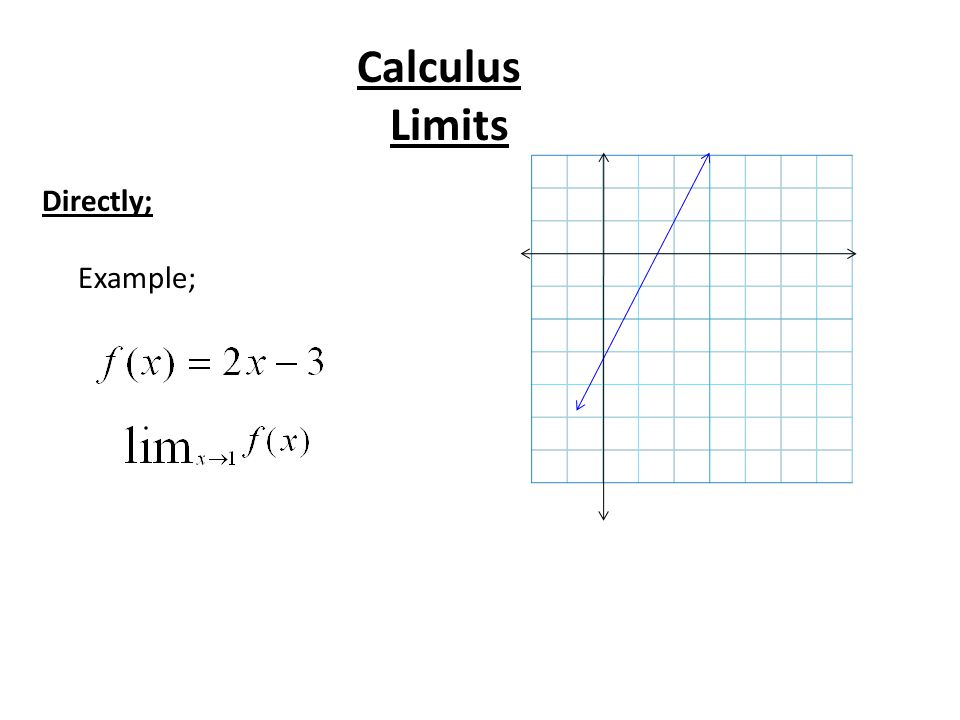 Calculus Limits Directly; Always try this first Example; Algebraically; just put the number into the equation. Answer = -1